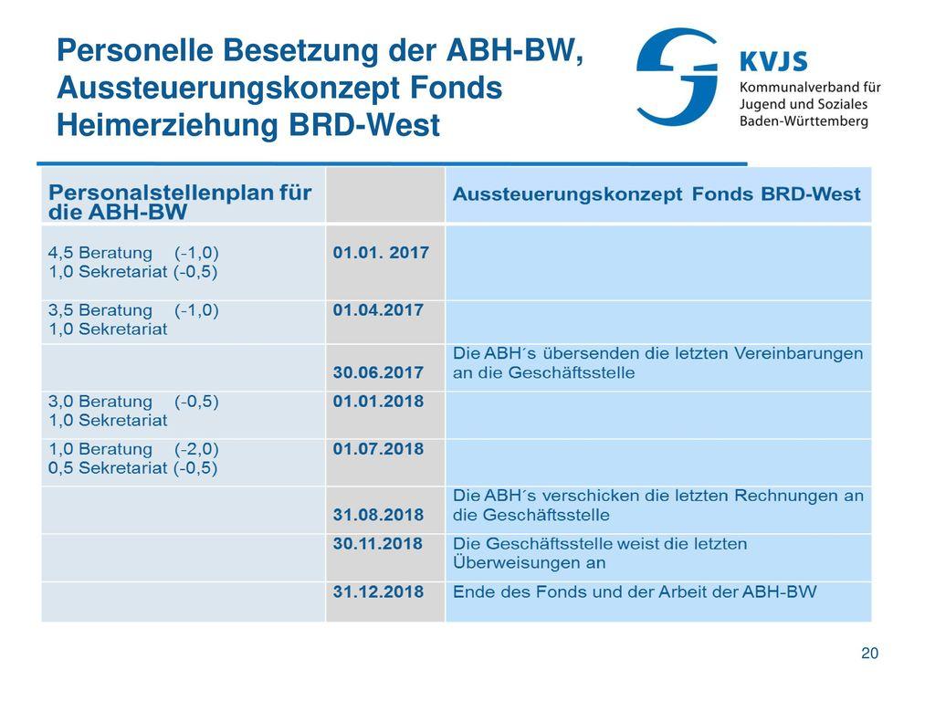 Personelle Besetzung der ABH-BW, Aussteuerungskonzept Fonds Heimerziehung BRD-West