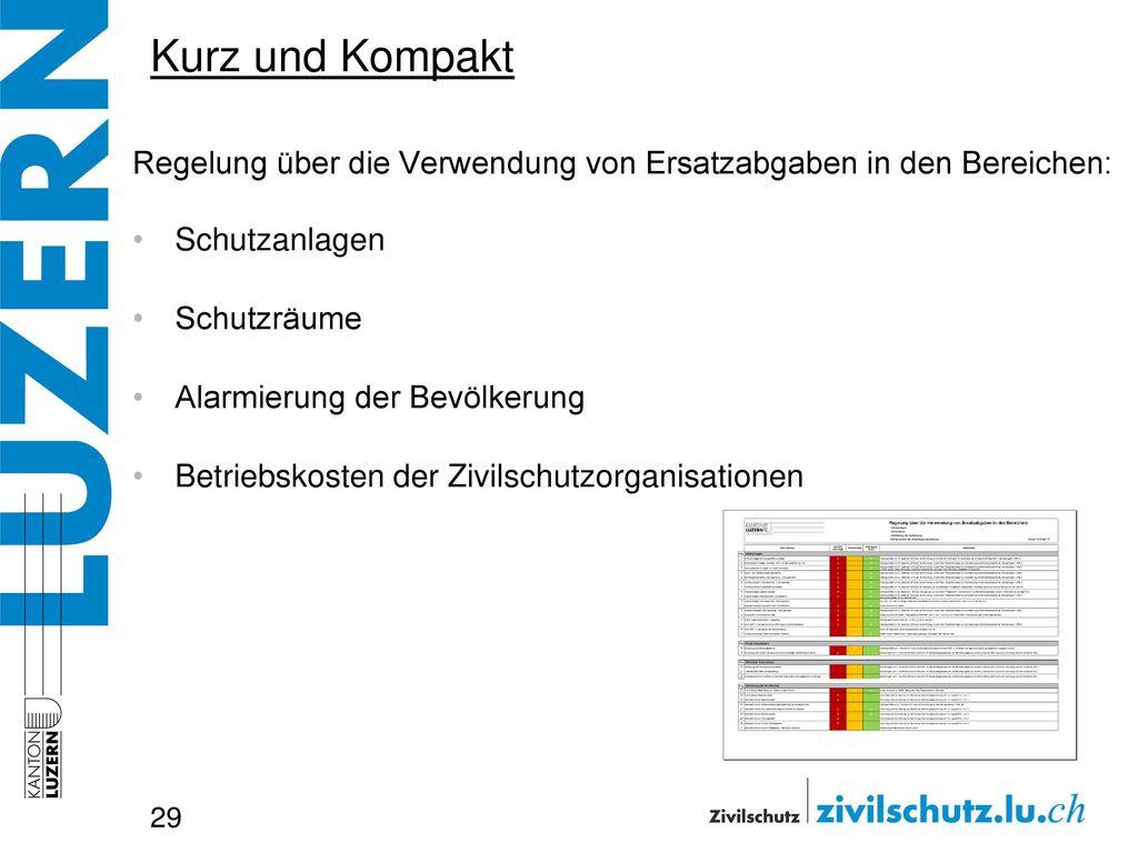 Kurz und Kompakt Regelung über die Verwendung von Ersatzabgaben in den Bereichen: Schutzanlagen. Schutzräume.