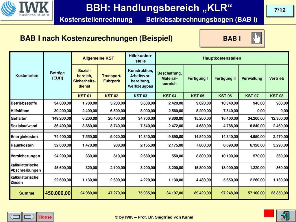 BAB I nach Kostenzurechnungen (Beispiel)