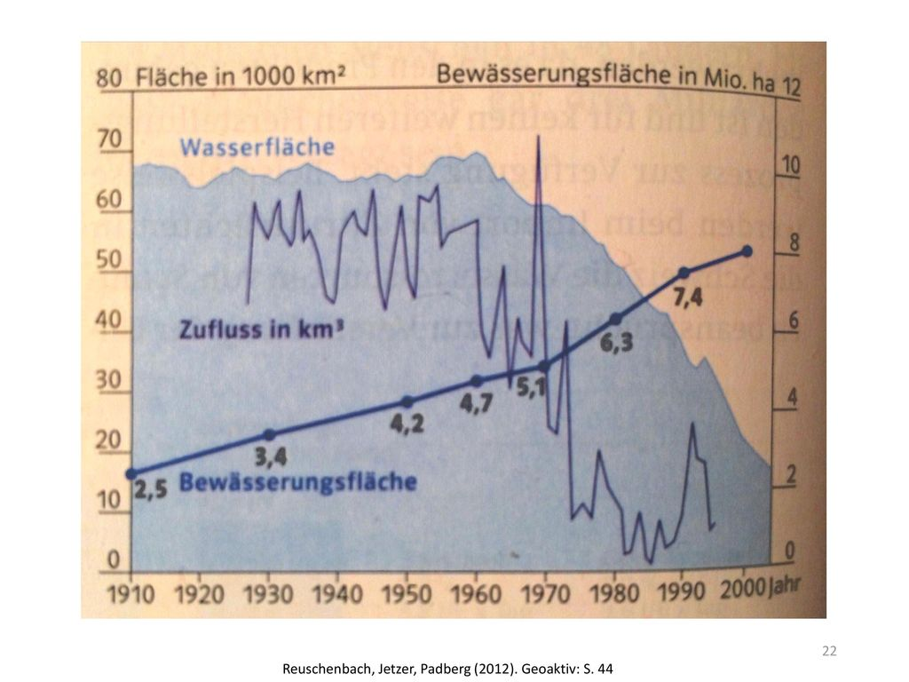 Reuschenbach, Jetzer, Padberg (2012). Geoaktiv: S. 44