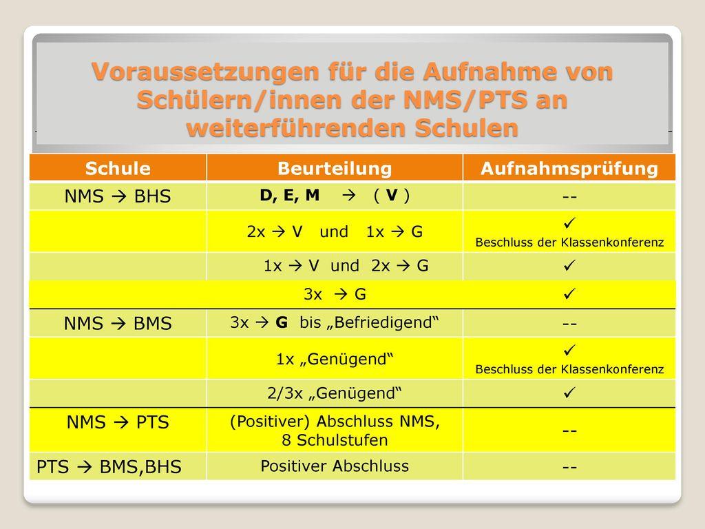Voraussetzungen für die Aufnahme von Schülern/innen der NMS/PTS an weiterführenden Schulen