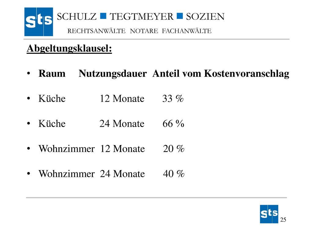 Abgeltungsklausel: Raum Nutzungsdauer Anteil vom Kostenvoranschlag. Küche 12 Monate 33 %