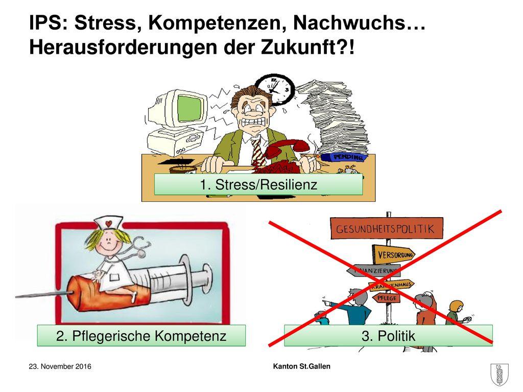 IPS: Stress, Kompetenzen, Nachwuchs… Herausforderungen der Zukunft !