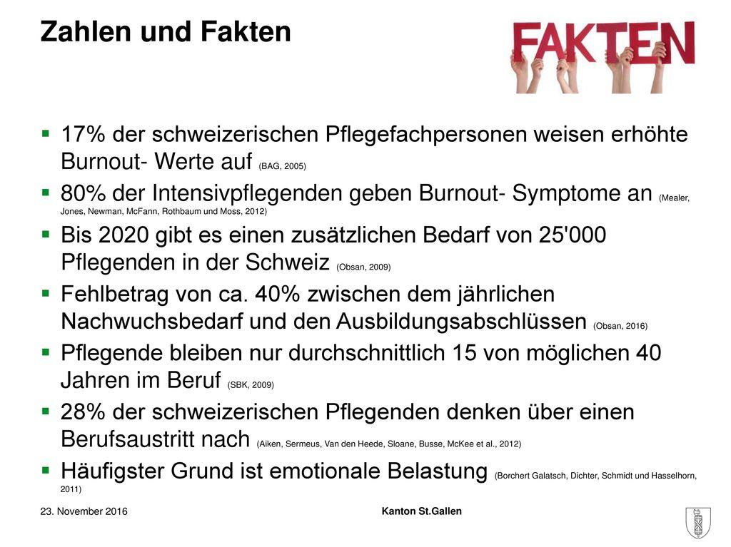 Zahlen und Fakten 17% der schweizerischen Pflegefachpersonen weisen erhöhte Burnout- Werte auf (BAG, 2005)