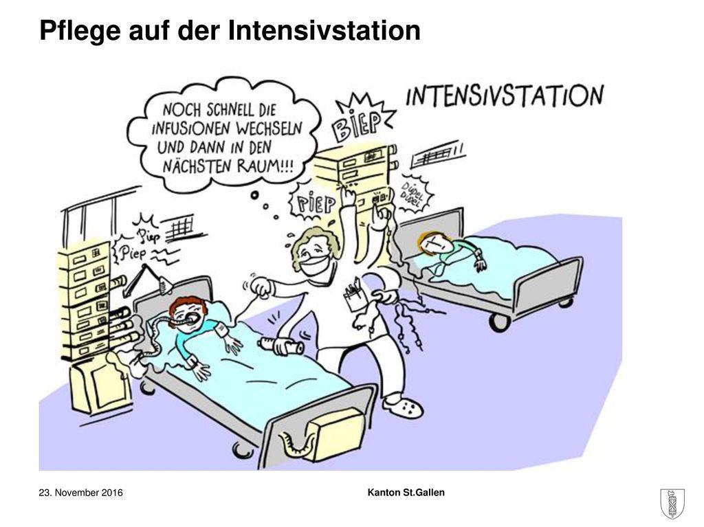 Pflege auf der Intensivstation