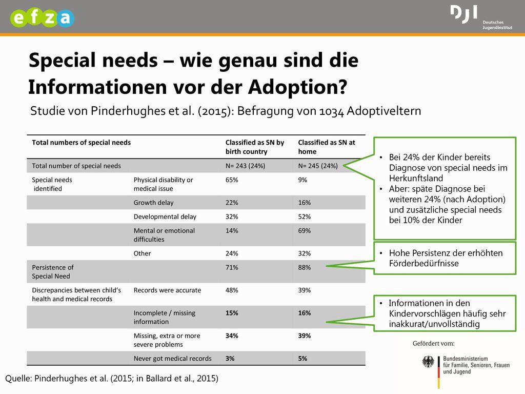 Special needs – wie genau sind die Informationen vor der Adoption