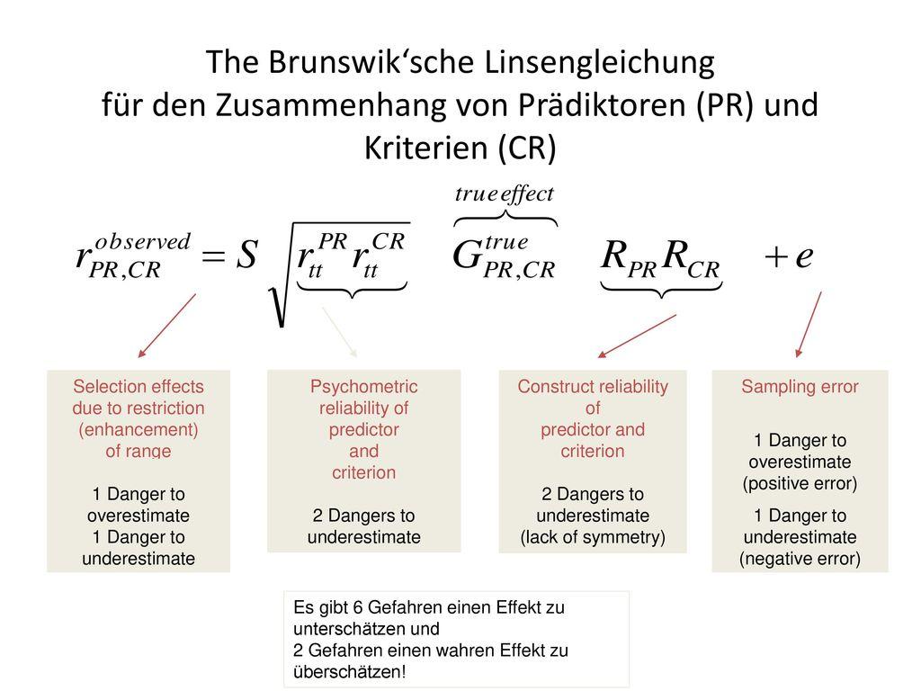 The Brunswik'sche Linsengleichung für den Zusammenhang von Prädiktoren (PR) und Kriterien (CR)