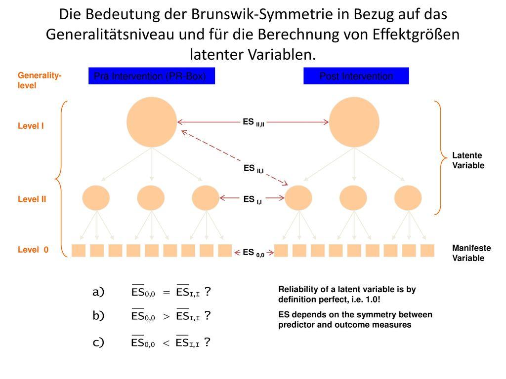 Die Bedeutung der Brunswik-Symmetrie in Bezug auf das Generalitätsniveau und für die Berechnung von Effektgrößen latenter Variablen.