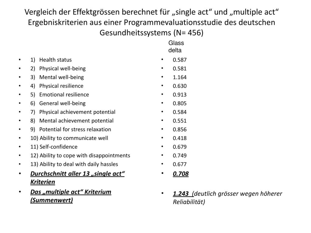 """Vergleich der Effektgrössen berechnet für """"single act und """"multiple act Ergebniskriterien aus einer Programmevaluationsstudie des deutschen Gesundheitssystems (N= 456)"""
