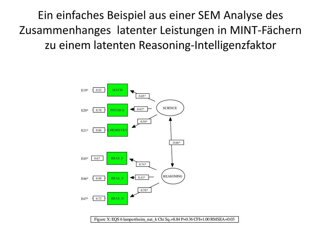Ein einfaches Beispiel aus einer SEM Analyse des Zusammenhanges latenter Leistungen in MINT-Fächern zu einem latenten Reasoning-Intelligenzfaktor