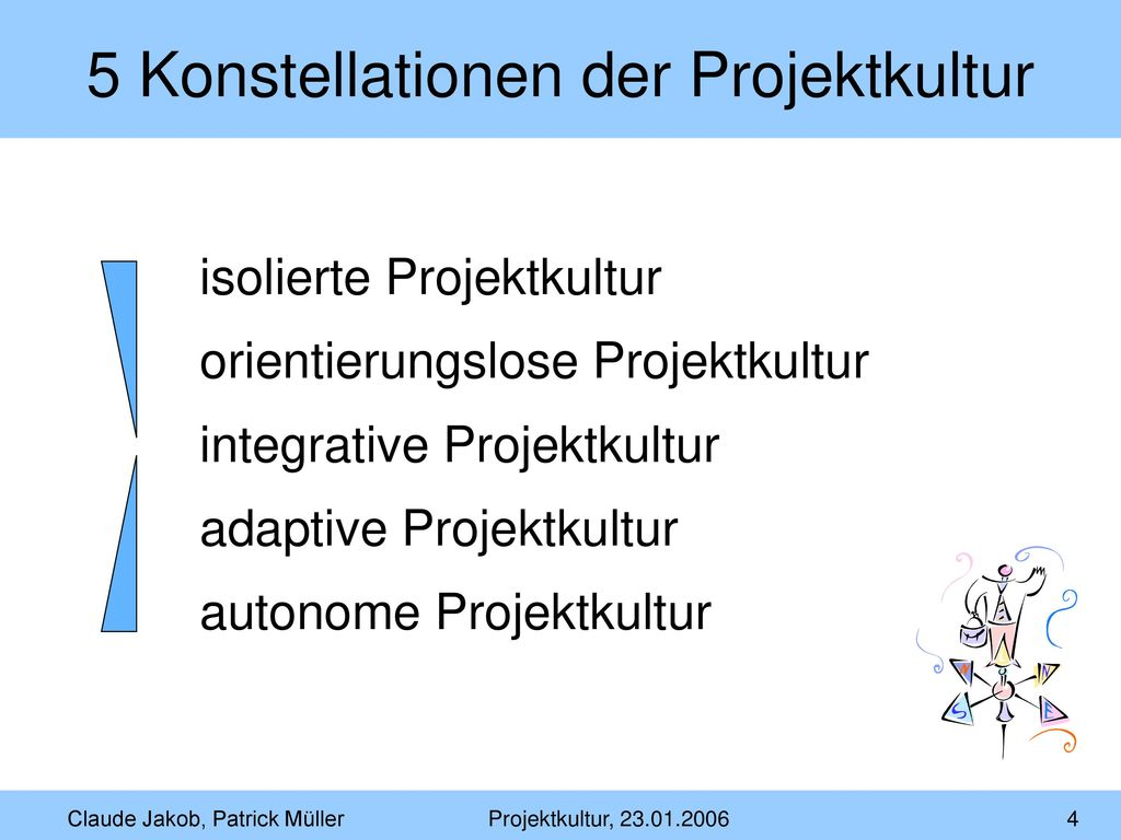 5 Konstellationen der Projektkultur