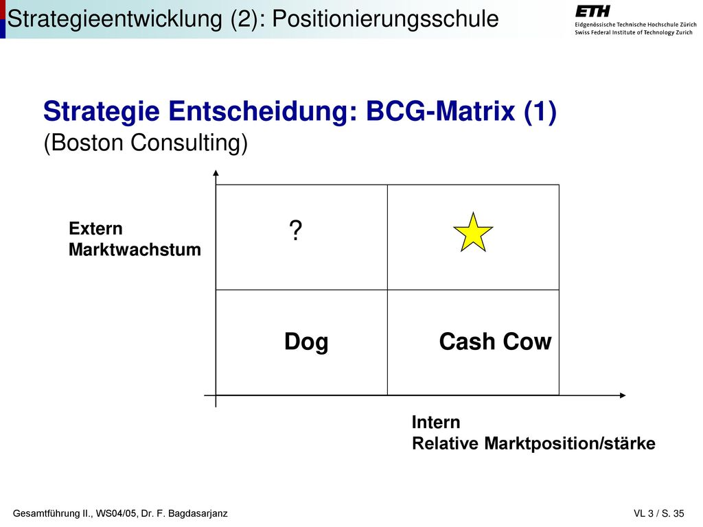 Strategie Entscheidung: BCG-Matrix (1)