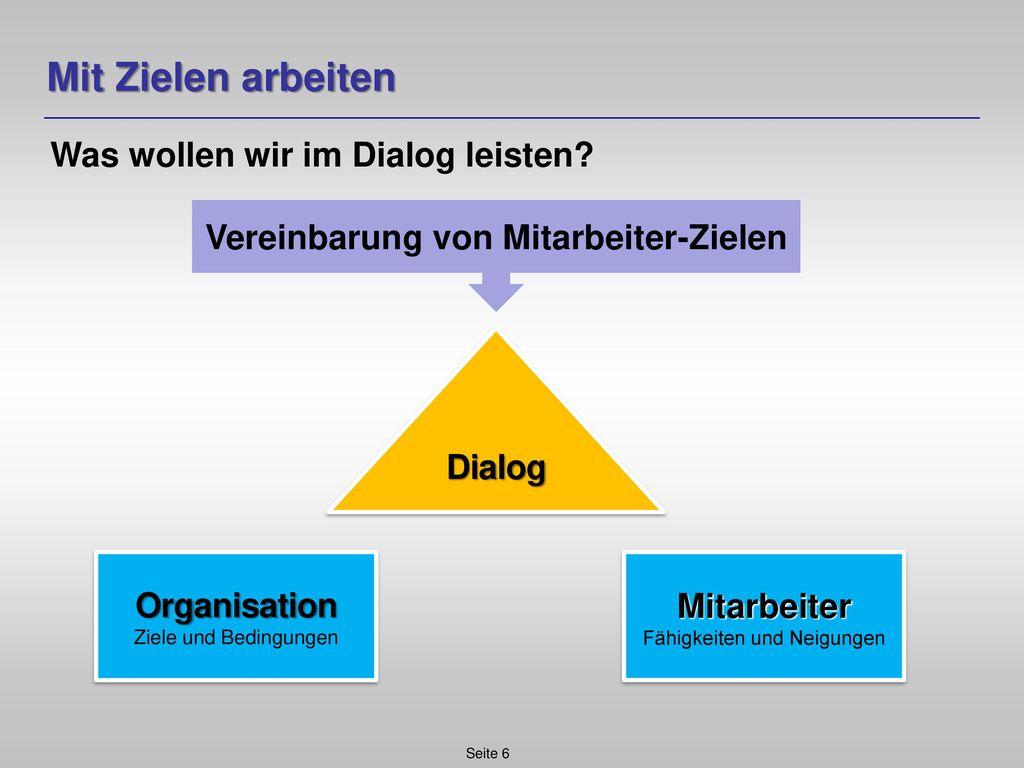 Vereinbarung von Mitarbeiter-Zielen