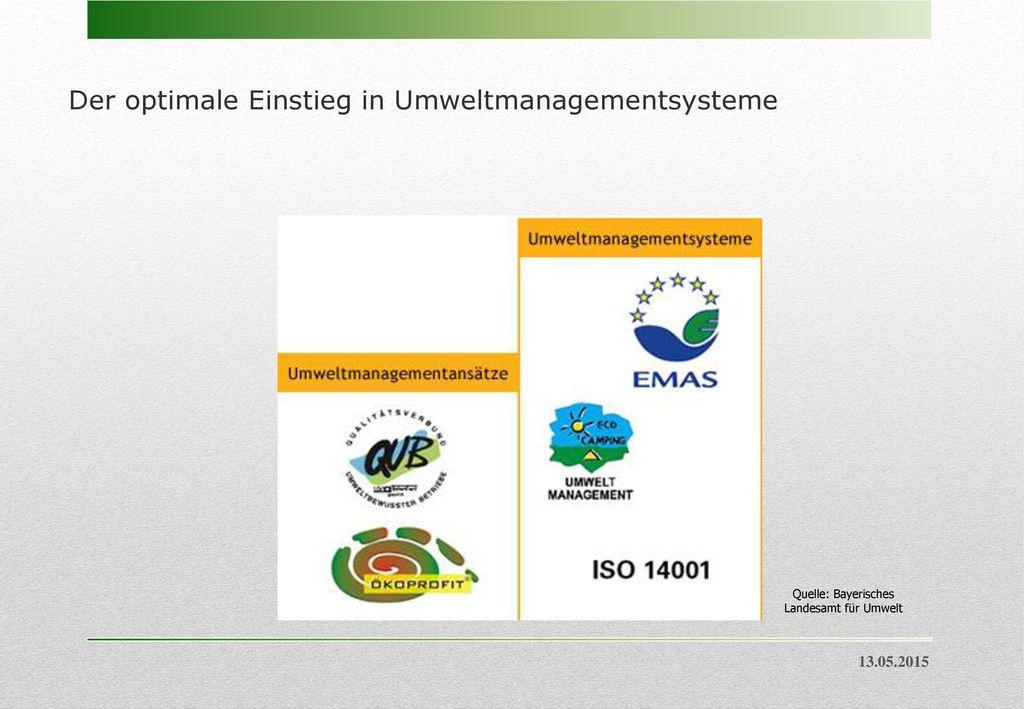 Der optimale Einstieg in Umweltmanagementsysteme