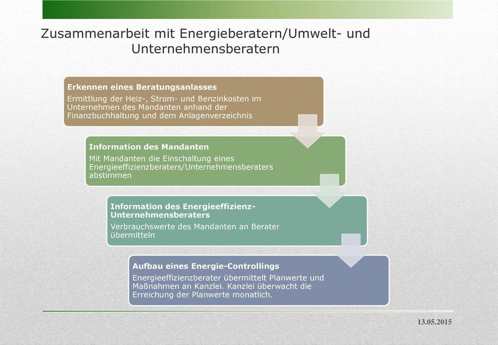 Zusammenarbeit mit Energieberatern/Umwelt- und Unternehmensberatern
