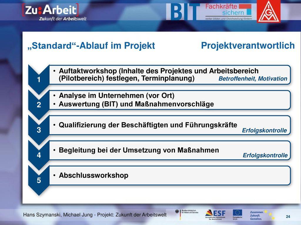 """""""Standard -Ablauf im Projekt Projektverantwortlich"""