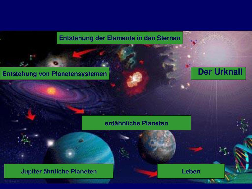 Der Urknall Entstehung der Elemente in den Sternen
