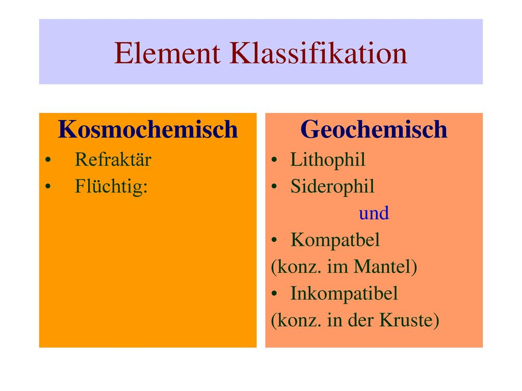 Element Klassifikation