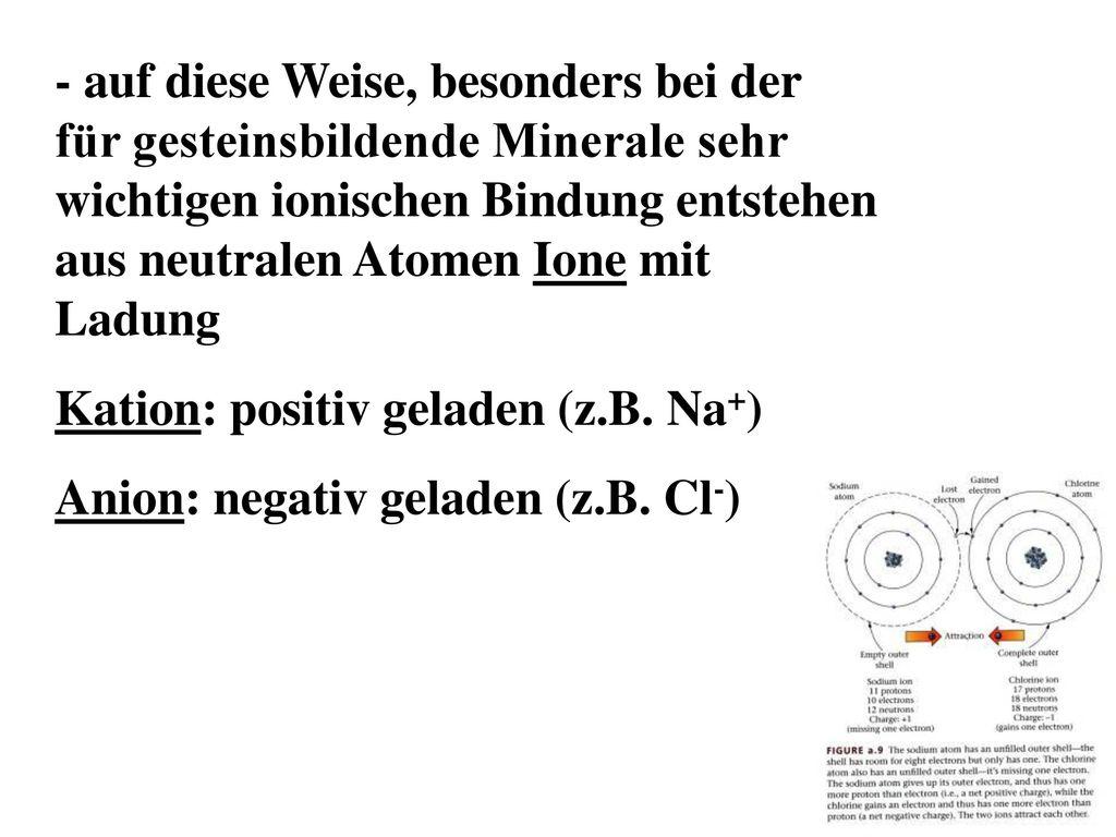 Kation: positiv geladen (z.B. Na+) Anion: negativ geladen (z.B. Cl-)