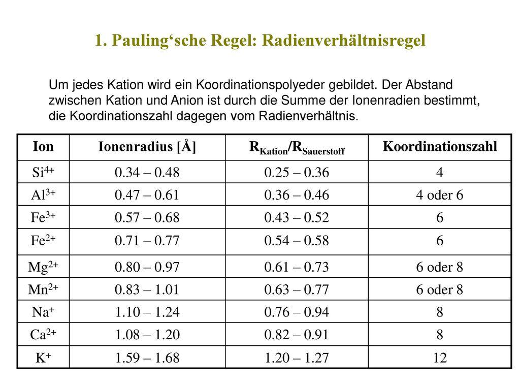 1. Pauling'sche Regel: Radienverhältnisregel