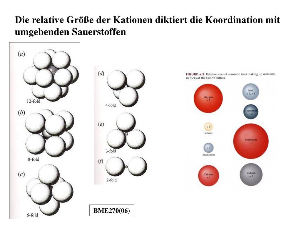 Die relative Größe der Kationen diktiert die Koordination mit umgebenden Sauerstoffen