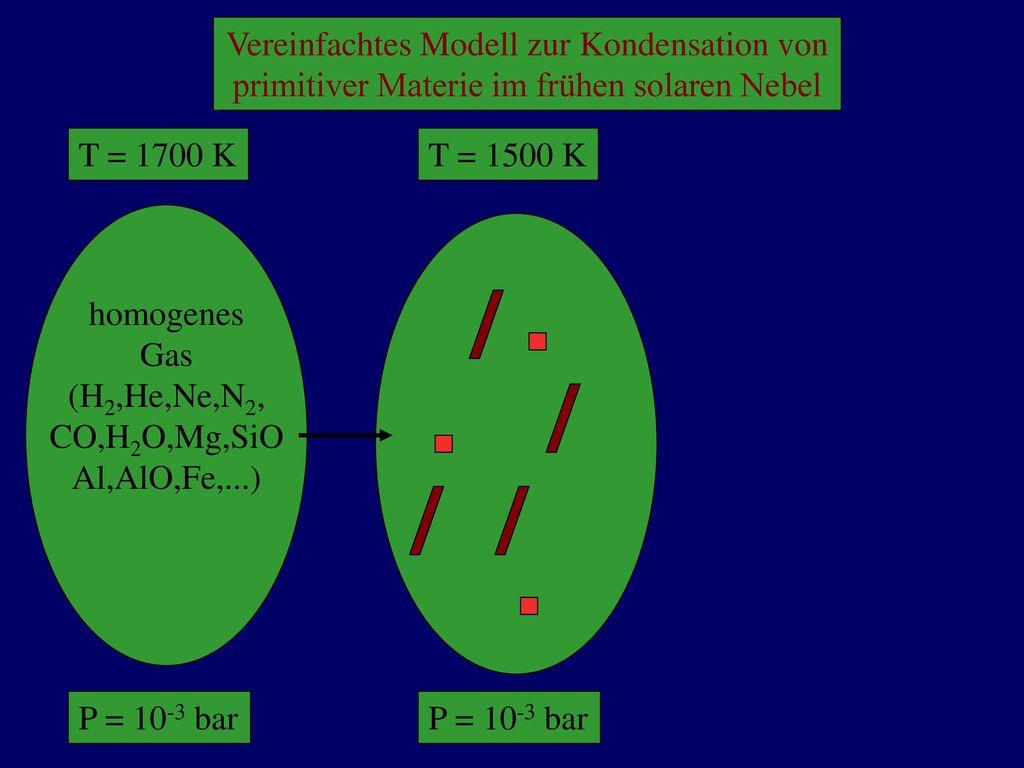 Die Edelgaskonfiguration:
