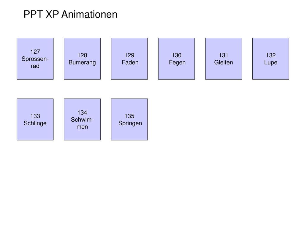 PPT XP Animationen 127 Sprossen-rad 128 Bumerang 129 Faden 130 Fegen