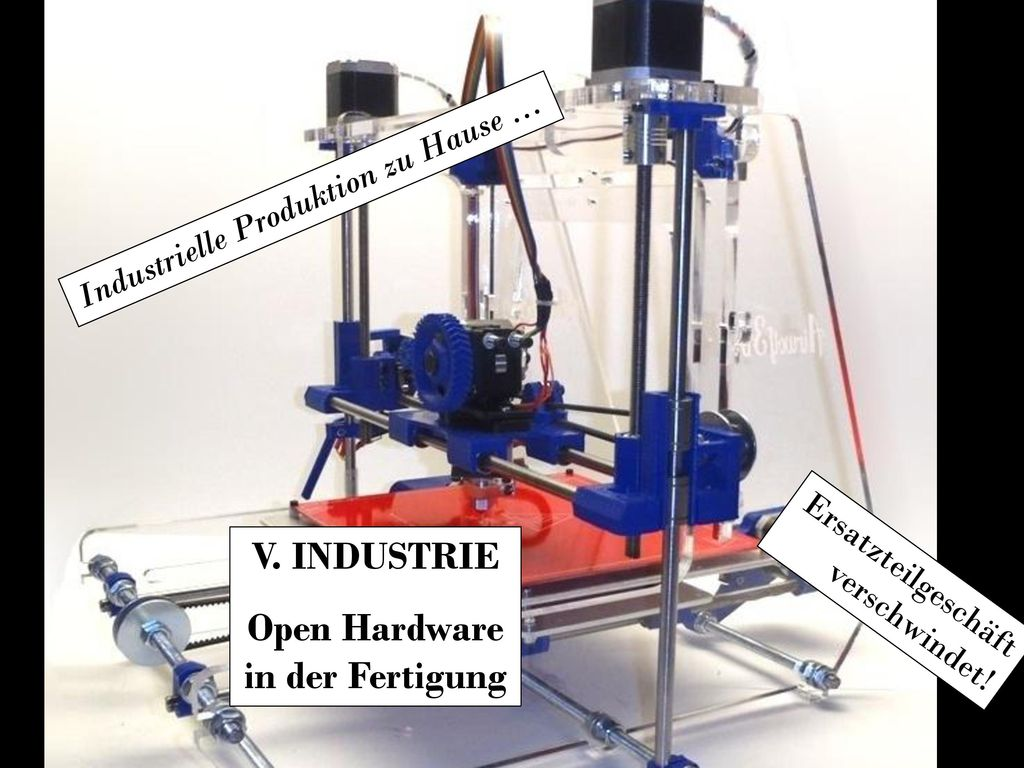 V. INDUSTRIE Open Hardware in der Fertigung