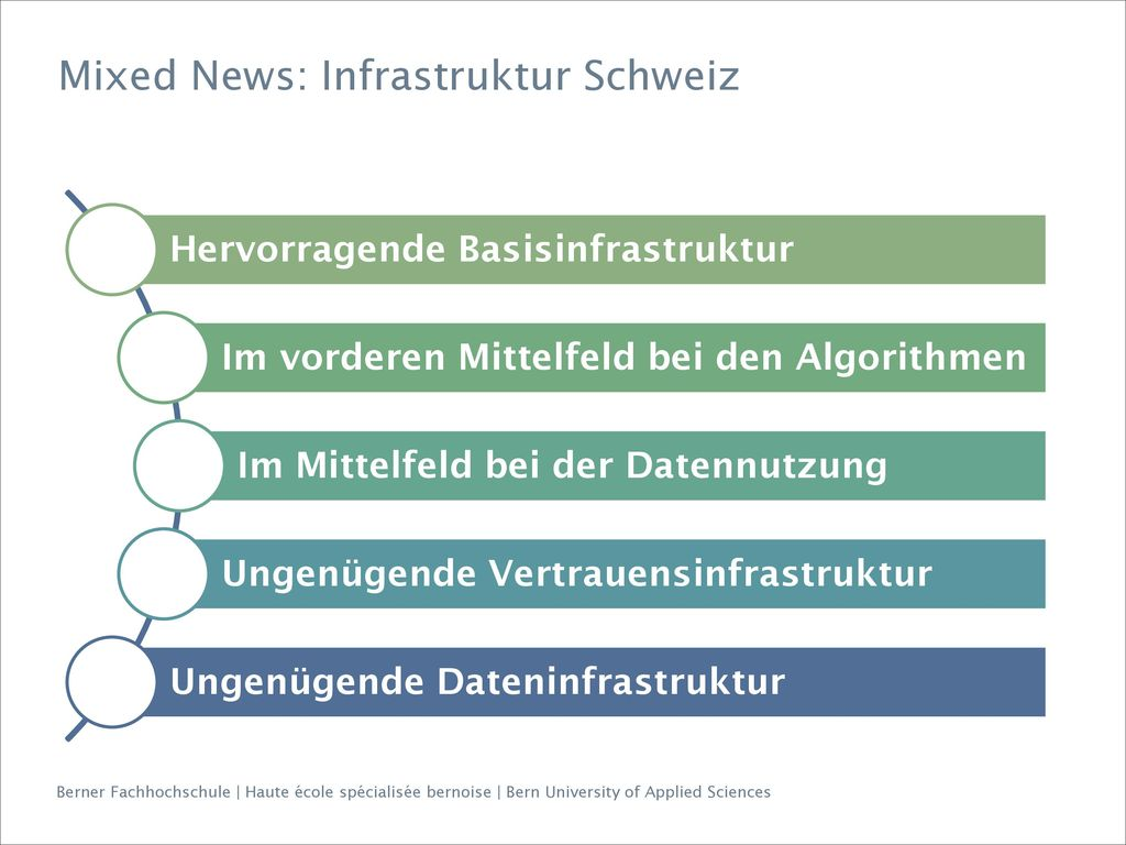Mixed News: Infrastruktur Schweiz