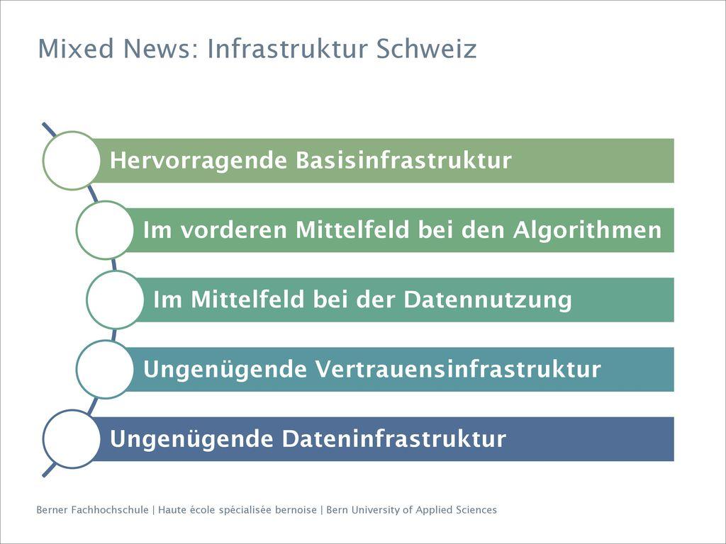 Mixed News: Infrastruktur Schweiz