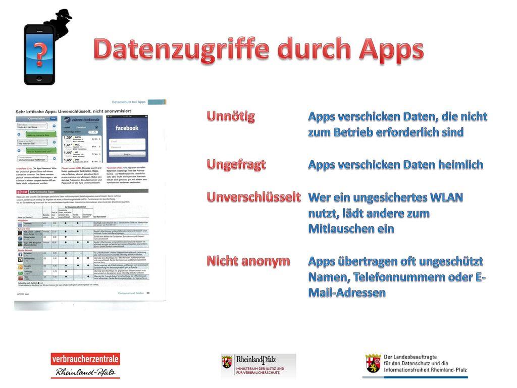 Datenzugriffe durch Apps