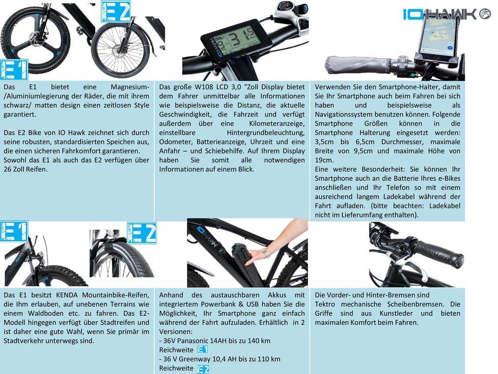 dfgdfg Das E1 bietet eine Magnesium-/Aluminiumlegierung der Räder, die mit ihrem schwarz/ matten design einen zeitlosen Style garantiert.
