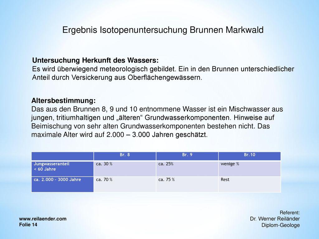 Ergebnis Isotopenuntersuchung Brunnen Markwald