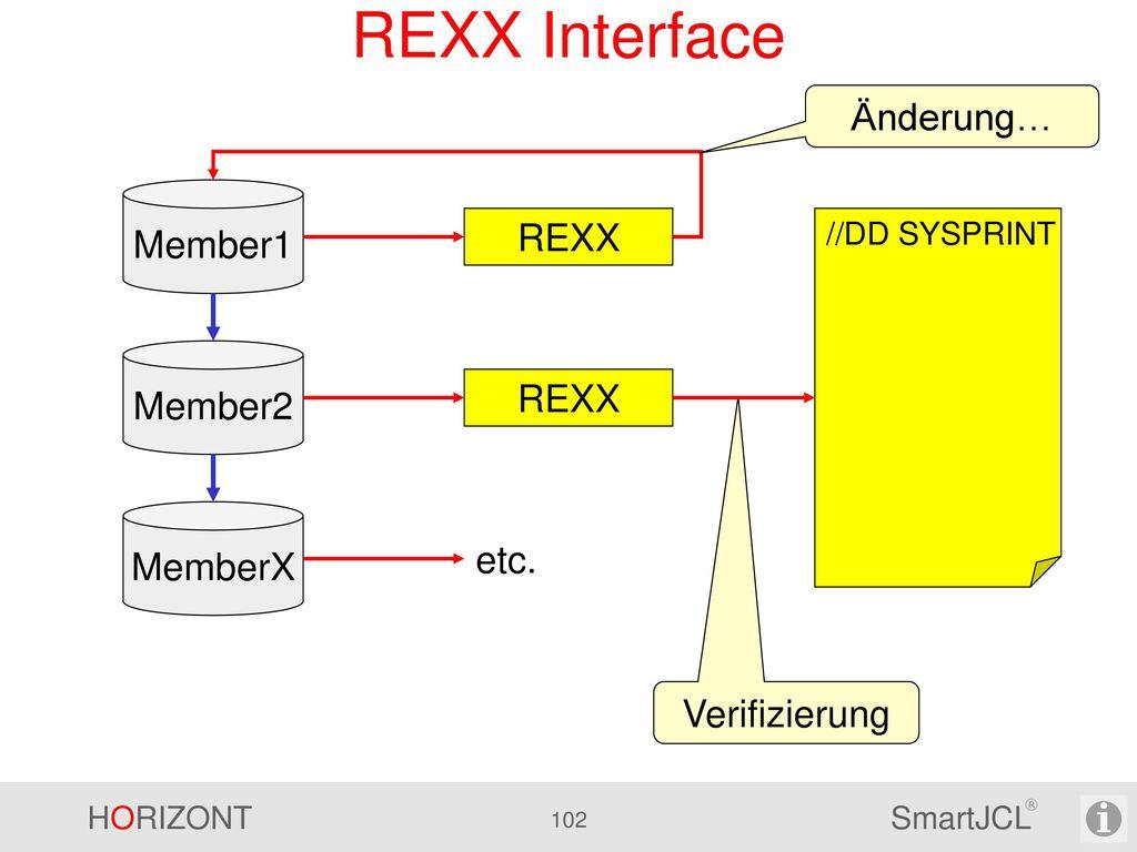 REXX Interface