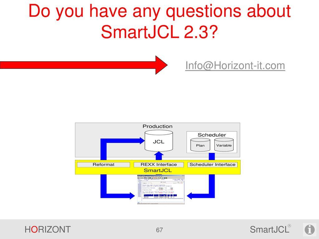 SmartJCL – REXX-Interface
