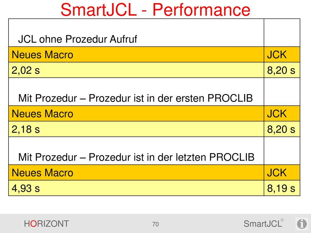 SmartJCL V2R2
