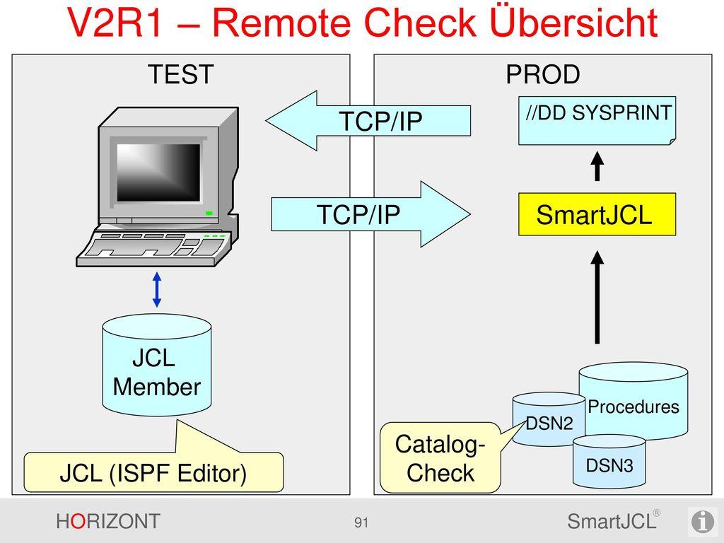V2R1 – Remote Check Foreground