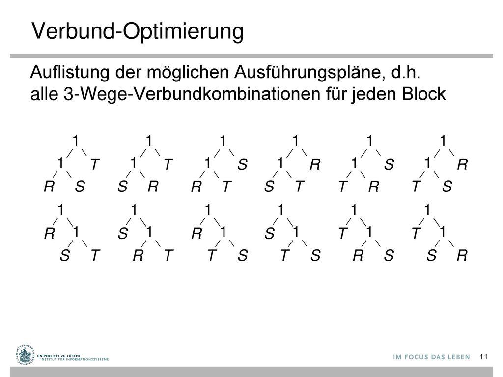 Verbund-Optimierung Auflistung der möglichen Ausführungspläne, d.h.