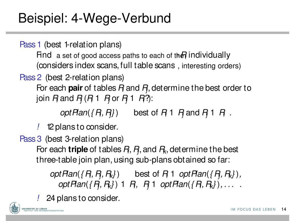 Beispiel: 4-Wege-Verbund