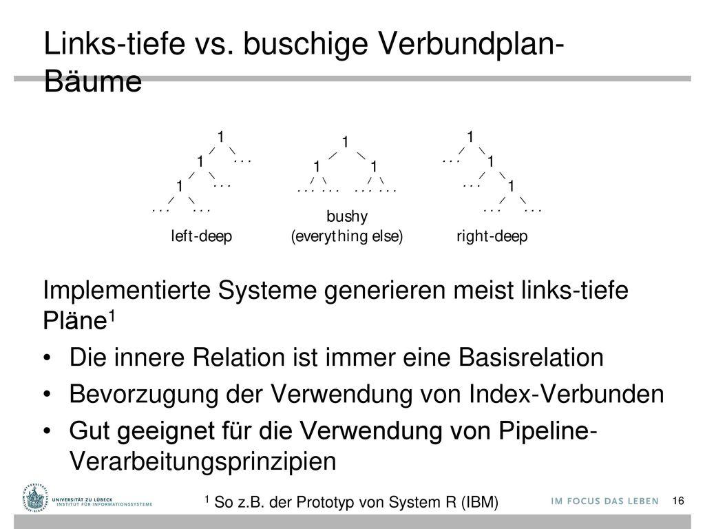 Links-tiefe vs. buschige Verbundplan-Bäume