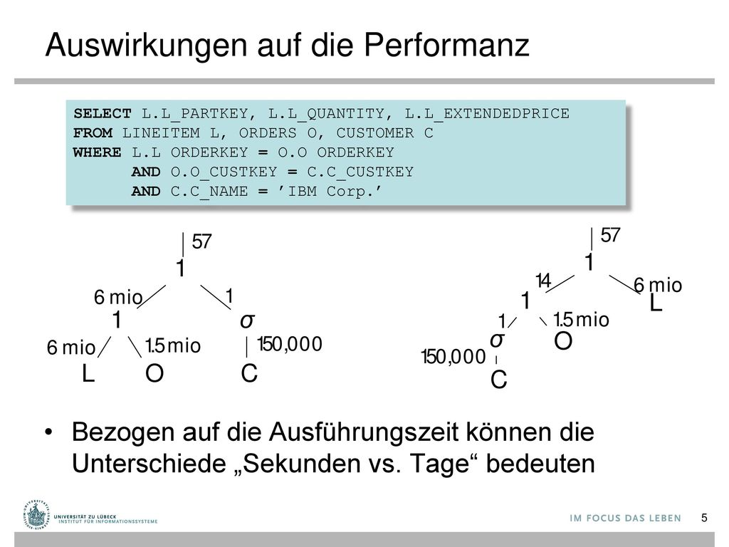 Auswirkungen auf die Performanz