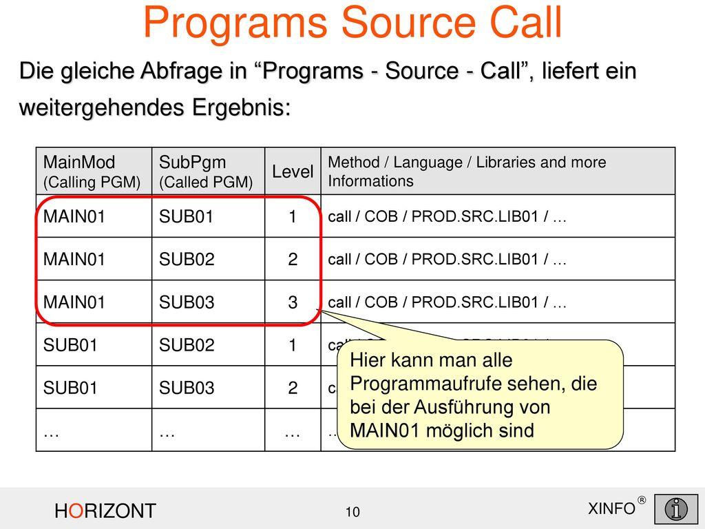 Programs Source Call Die gleiche Abfrage in Programs - Source - Call , liefert ein weitergehendes Ergebnis: