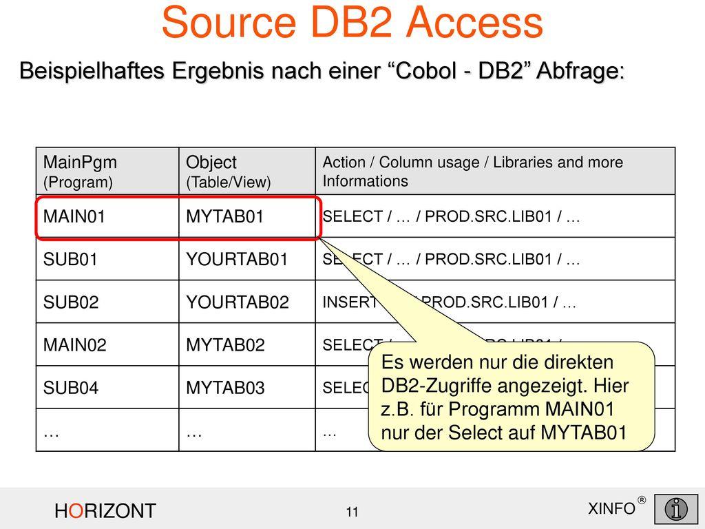 Source DB2 Access Beispielhaftes Ergebnis nach einer Cobol - DB2 Abfrage: MainPgm (Program) Object (Table/View)