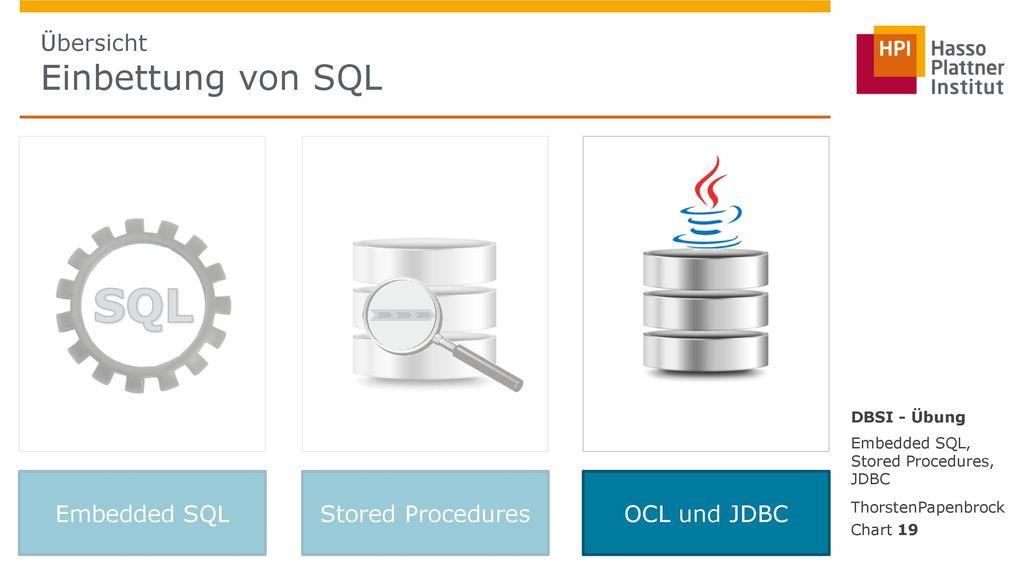 Übersicht Einbettung von SQL