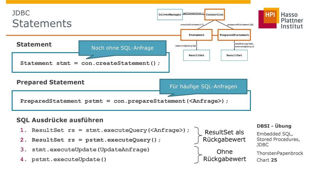 Für häufige SQL-Anfragen