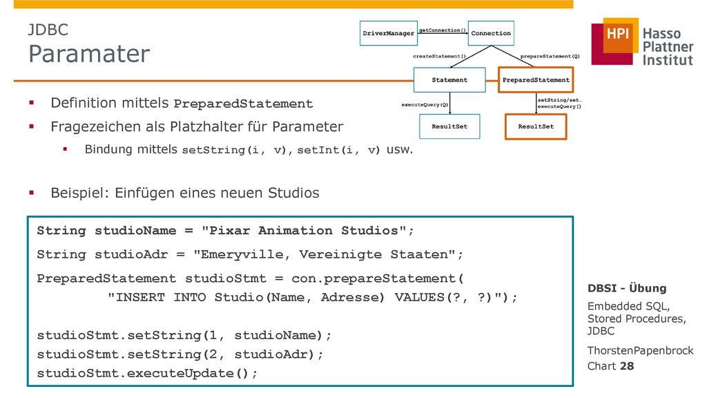 JDBC Paramater Definition mittels PreparedStatement