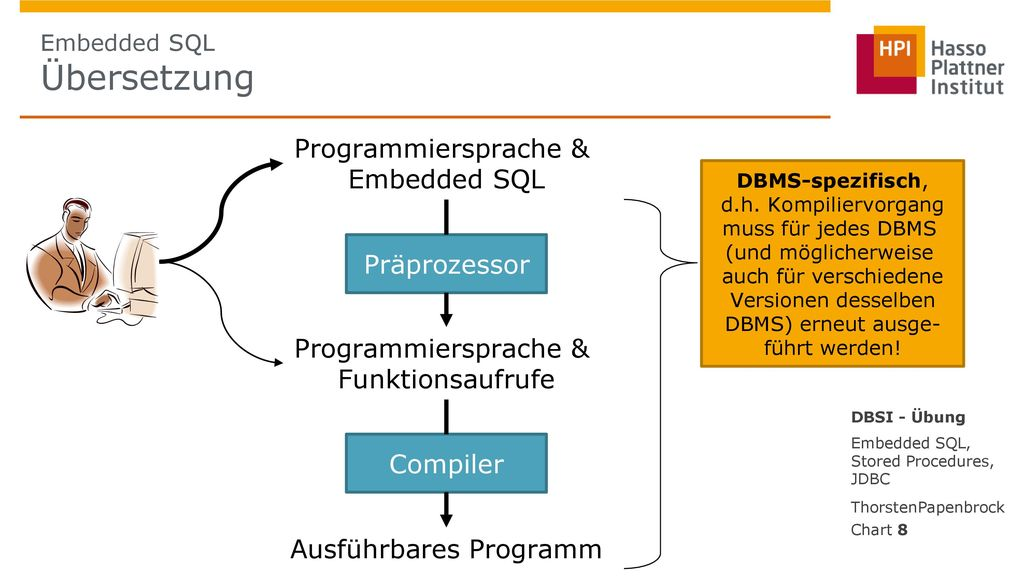 Embedded SQL Übersetzung