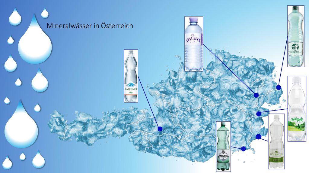 Mineralwässer in Österreich