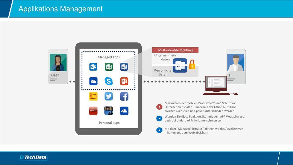 Applikations Management