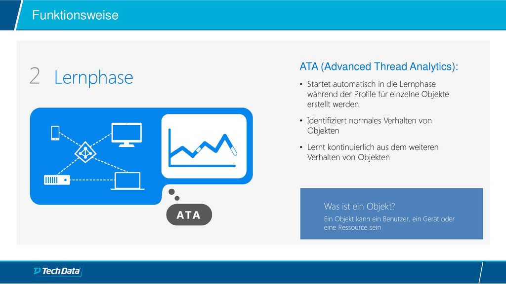 2 Lernphase Funktionsweise ATA (Advanced Thread Analytics):
